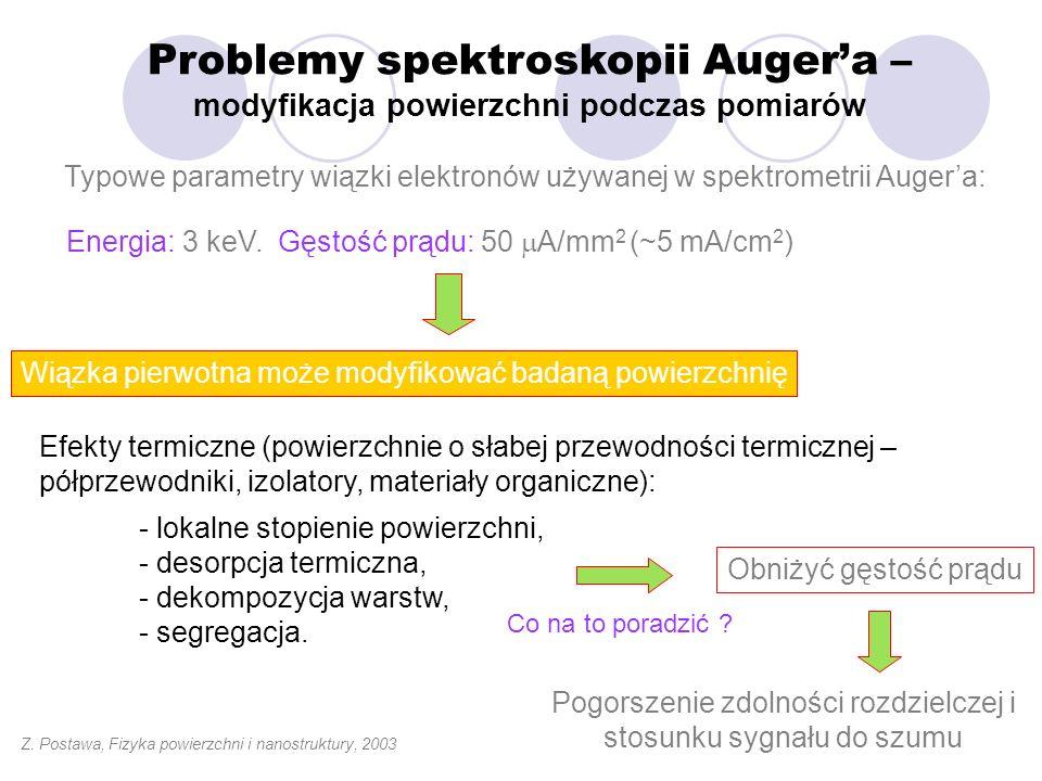 Z. Postawa, Fizyka powierzchni i nanostruktury, 2003 Problemy spektroskopii Augera – modyfikacja powierzchni podczas pomiarów Wiązka pierwotna może mo