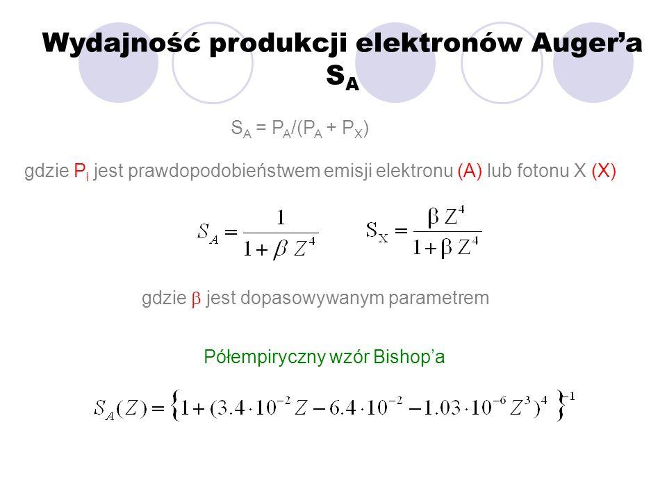 Wydajność produkcji elektronów Augera S A S A = P A /(P A + P X ) gdzie jest dopasowywanym parametrem Półempiryczny wzór Bishopa gdzie P i jest prawdo