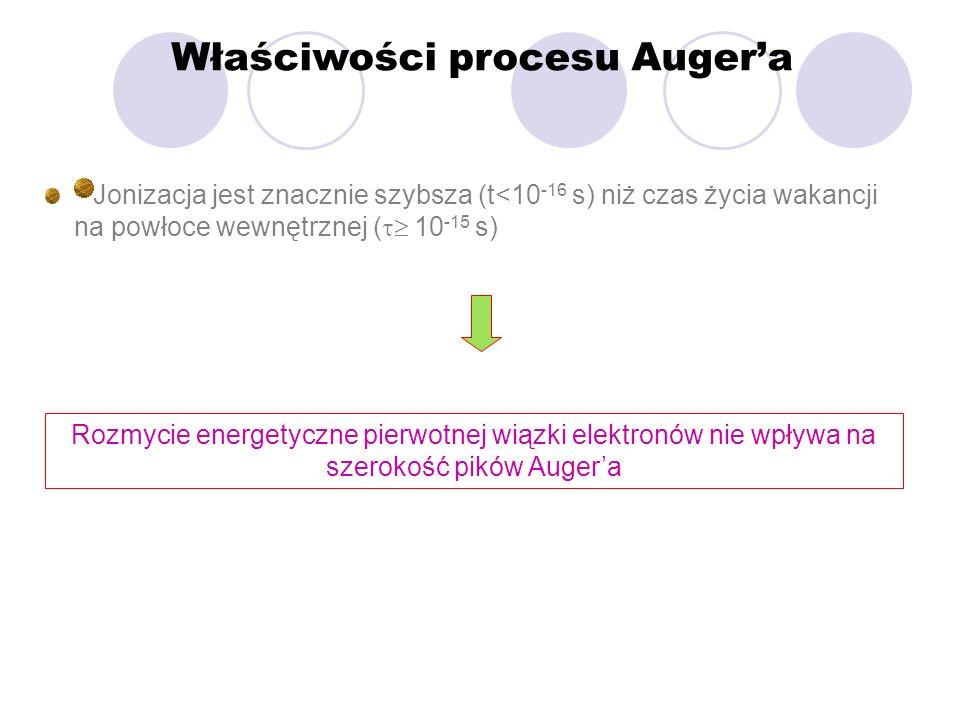 Właściwości procesu Augera Rozmycie energetyczne pierwotnej wiązki elektronów nie wpływa na szerokość pików Augera Jonizacja jest znacznie szybsza (t<