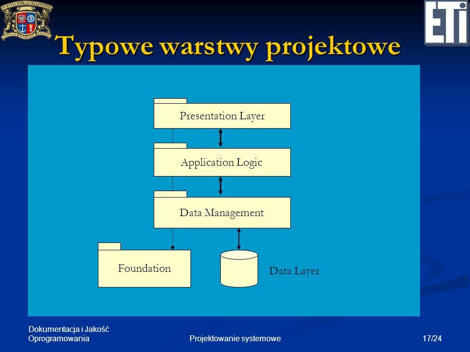 Dokumentacja i Jakość Oprogramowania 18/24Projektowanie systemowe Warstwa podstawowa Warstwa podstawowa (Foundation) – obejmuje klasy wykorzystywane bezpośrednio we wszystkich innych warstwach: Warstwa podstawowa (Foundation) – obejmuje klasy wykorzystywane bezpośrednio we wszystkich innych warstwach: definicje podstawowych typów danych (np.