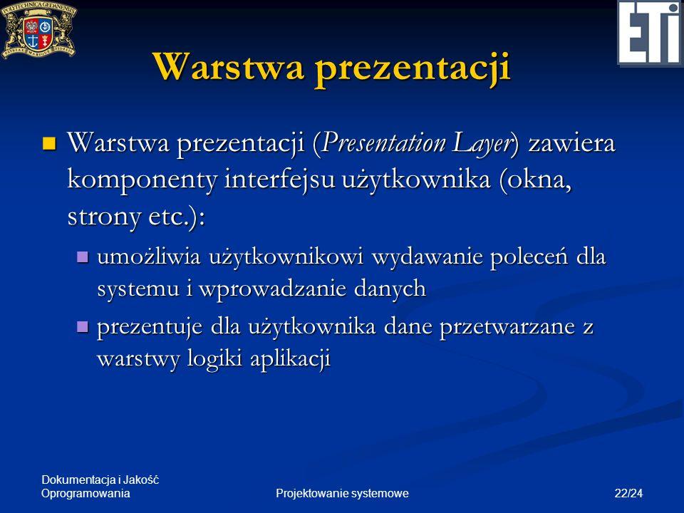 Dokumentacja i Jakość Oprogramowania 22/24Projektowanie systemowe Warstwa prezentacji Warstwa prezentacji (Presentation Layer) zawiera komponenty inte