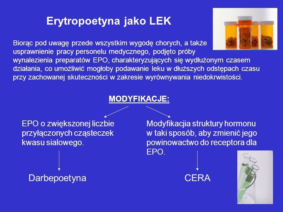 Erytropoetyna jako LEK Biorąc pod uwagę przede wszystkim wygodę chorych, a także usprawnienie pracy personelu medycznego, podjęto próby wynalezienia p