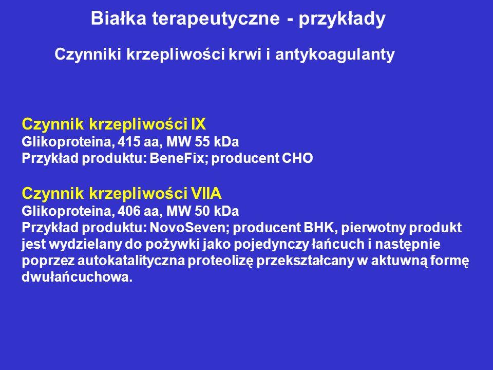 Białka terapeutyczne - przykłady Czynniki krzepliwości krwi i antykoagulanty Czynnik krzepliwości IX Glikoproteina, 415 aa, MW 55 kDa Przykład produktu: BeneFix; producent CHO Czynnik krzepliwości VIIA Glikoproteina, 406 aa, MW 50 kDa Przykład produktu: NovoSeven; producent BHK, pierwotny produkt jest wydzielany do pożywki jako pojedynczy łańcuch i następnie poprzez autokatalityczna proteolizę przekształcany w aktuwną formę dwułańcuchowa.