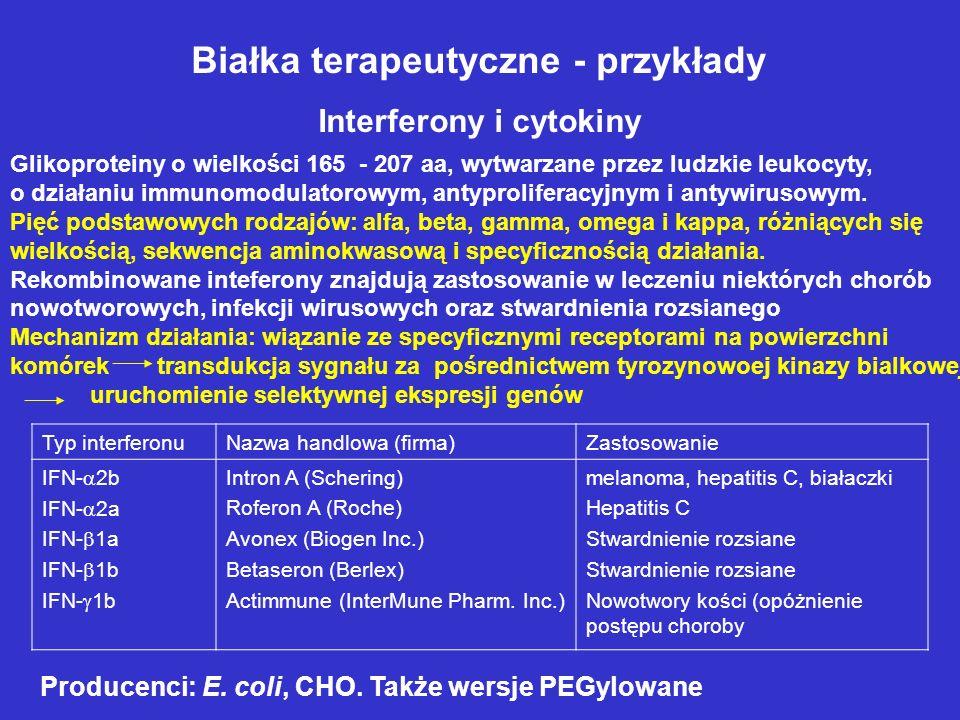 Białka terapeutyczne - przykłady Interferony i cytokiny Glikoproteiny o wielkości 165 - 207 aa, wytwarzane przez ludzkie leukocyty, o działaniu immunomodulatorowym, antyproliferacyjnym i antywirusowym.