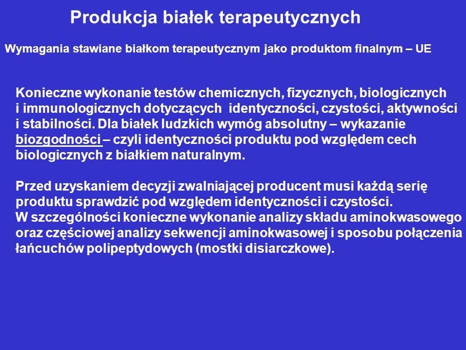 Produkcja białek terapeutycznych Wymagania stawiane białkom terapeutycznym jako produktom finalnym – UE Konieczne wykonanie testów chemicznych, fizycz