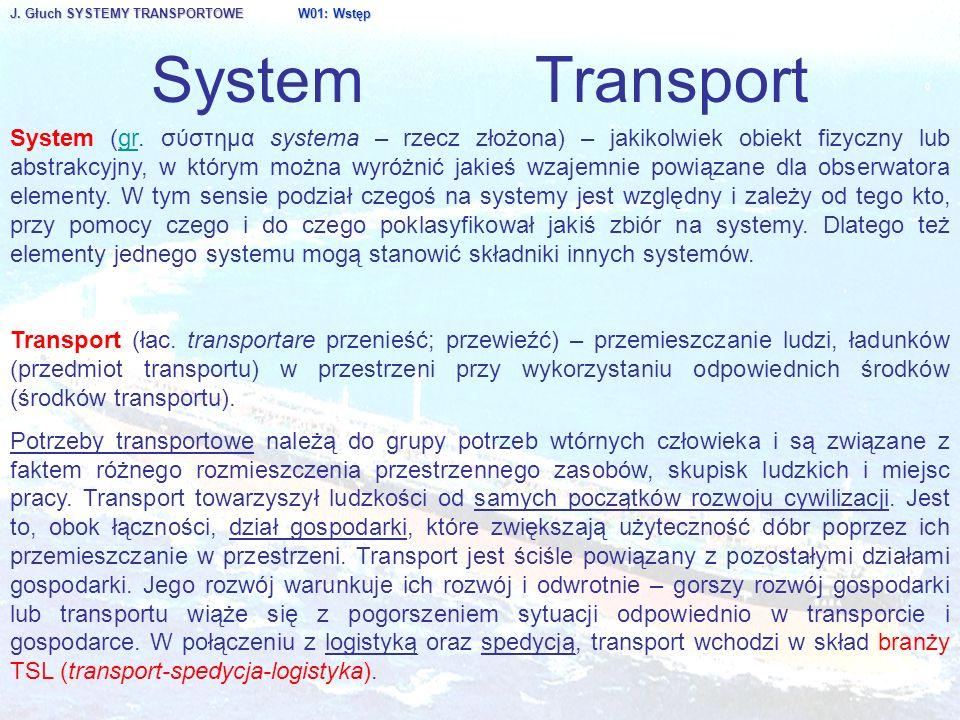 J. Głuch SYSTEMY TRANSPORTOWE W01: Wstęp SystemTransport System (gr. σύστημα systema – rzecz złożona) – jakikolwiek obiekt fizyczny lub abstrakcyjny,