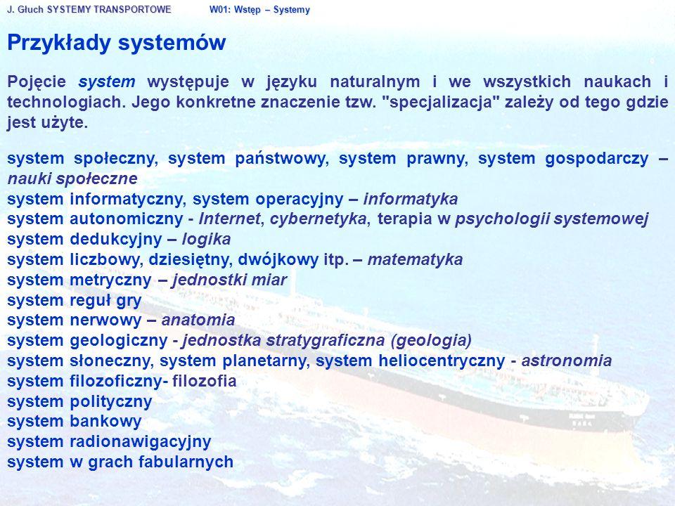 J. Głuch SYSTEMY TRANSPORTOWE W01: Wstęp – Systemy Przykłady systemów Pojęcie system występuje w języku naturalnym i we wszystkich naukach i technolog
