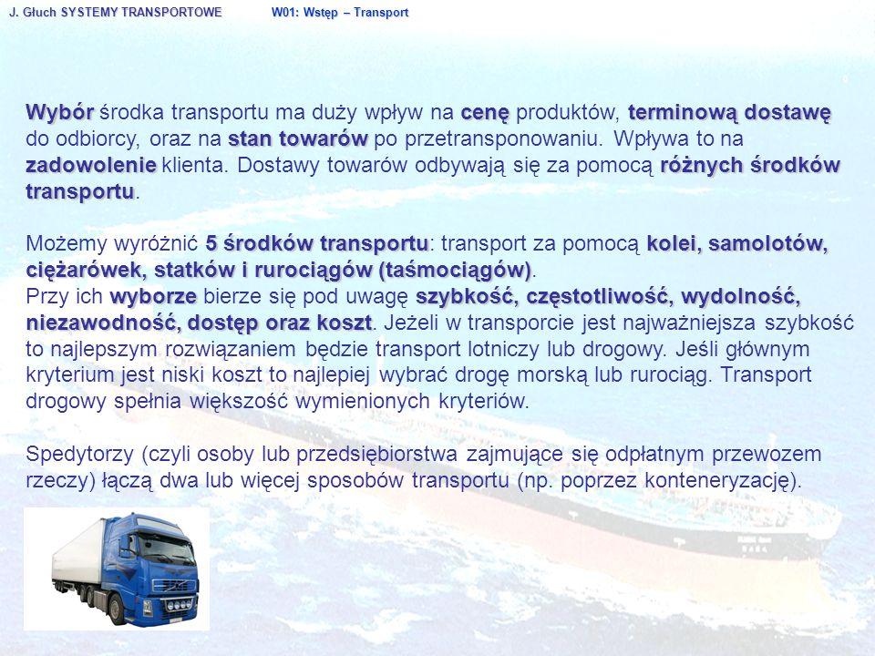 J. Głuch SYSTEMY TRANSPORTOWE W01: Wstęp – Transport Wybórcenęterminową dostawę stan towarów zadowolenieróżnych środków transportu Wybór środka transp
