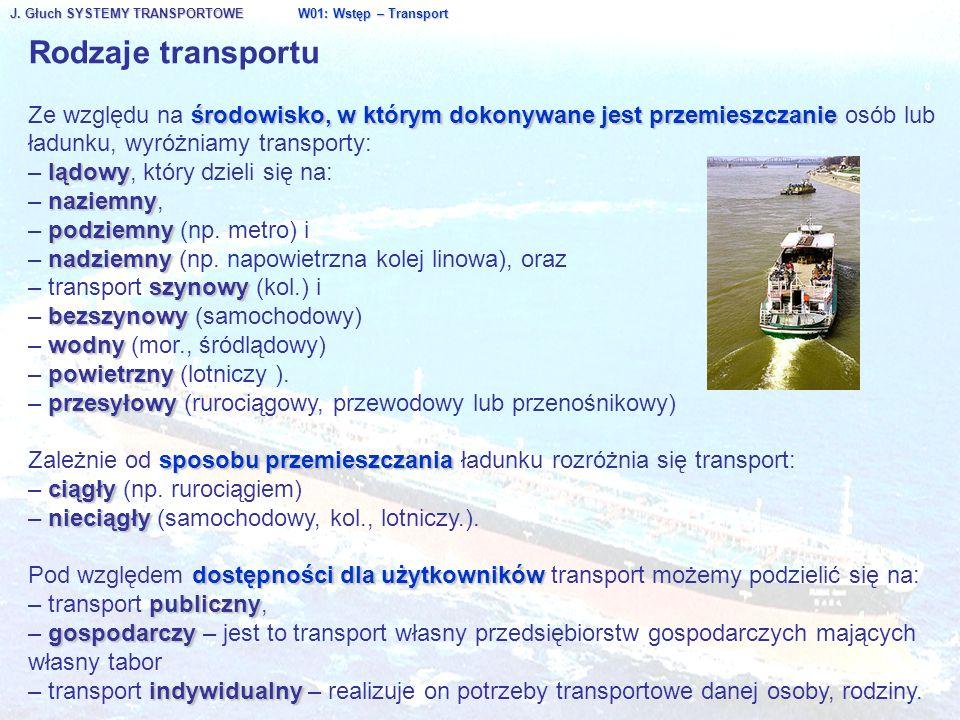 J. Głuch SYSTEMY TRANSPORTOWE W01: Wstęp – Transport Rodzaje transportu środowisko, w którym dokonywane jest przemieszczanie Ze względu na środowisko,