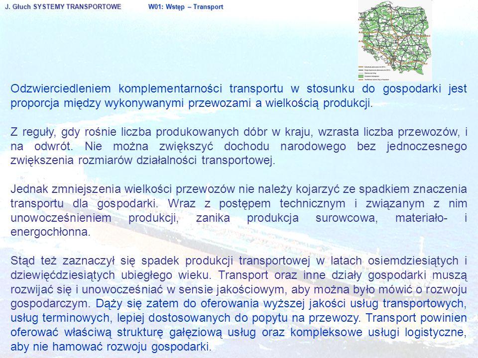 J. Głuch SYSTEMY TRANSPORTOWE W01: Wstęp – Transport Odzwierciedleniem komplementarności transportu w stosunku do gospodarki jest proporcja między wyk