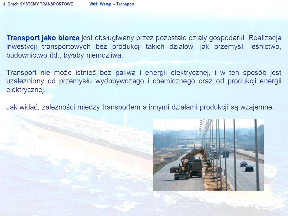 J. Głuch SYSTEMY TRANSPORTOWE W01: Wstęp – Transport Transport jako biorca Transport jako biorca jest obsługiwany przez pozostałe działy gospodarki. R