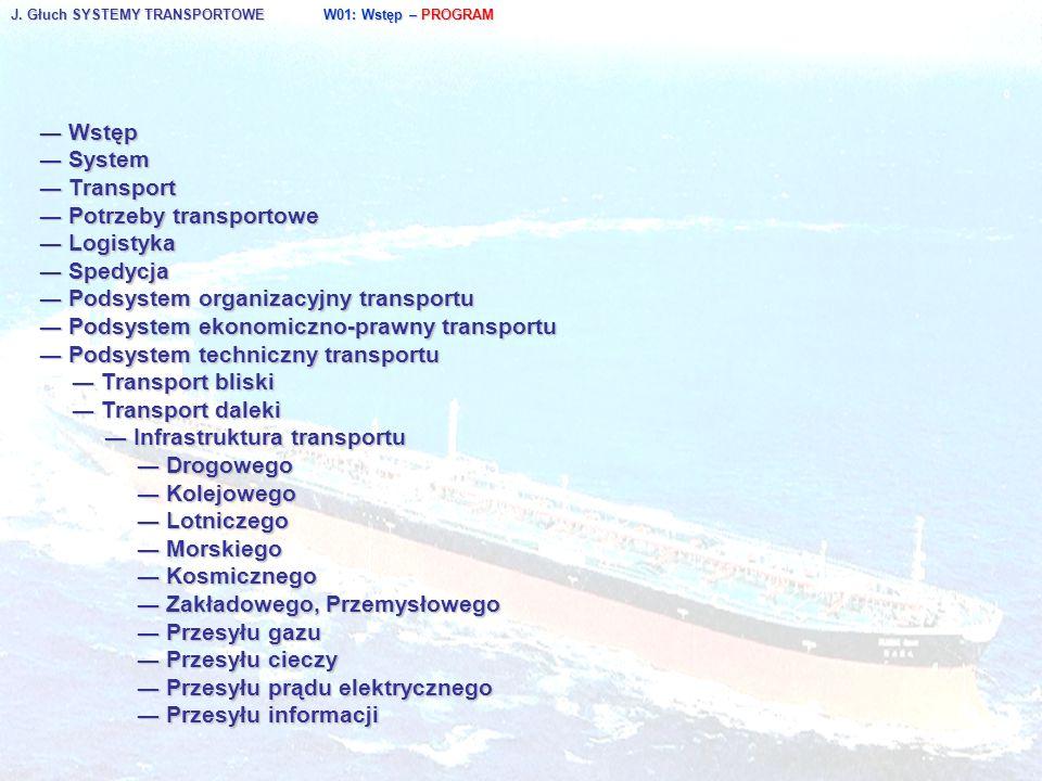 J. Głuch SYSTEMY TRANSPORTOWE W01: Wstęp – PROGRAM Wstęp Wstęp System Transport Potrzeby transportowe Logistyka Spedycja Podsystem organizacyjny trans