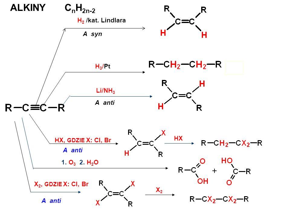 ALKINY C n H 2n-2 H 2 /kat. Lindlara A syn H 3 /Pt A anti HX, GDZIE X: Cl, Br HX Li/NH 3 A anti 1. O 3 2. H 2 O A anti X 2, GDZIE X: Cl, Br X2X2