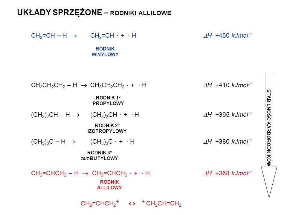 UKŁADY SPRZĘŻONE – RODNIKI ALLILOWE CH 3 CH 2 CH 2 – H CH 3 CH 2 CH 2 + H H +410 kJmol -1 RODNIK 3º tert-BUTYLOWY RODNIK 1º PROPYLOWY (CH 3 ) 2 CH – H