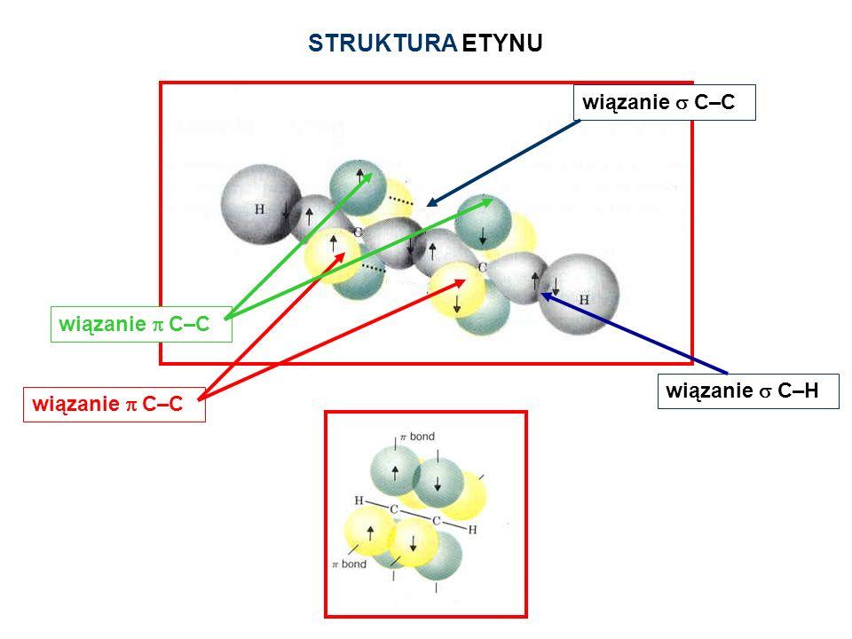 STRUKTURA ETYNU wiązanie C–C wiązanie C–H