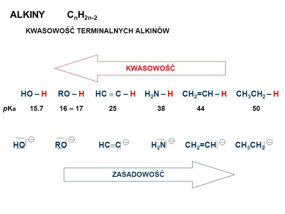 ALKINYC n H 2n-2 KWASOWOŚĆ TERMINALNYCH ALKINÓW HO ROHC C H 2 N CH 2 =CH CH 3 CH 2 ZASADOWOŚĆ KWASOWOŚĆ HO – H RO – H HC C – H H 2 N – H CH 2 =CH – H