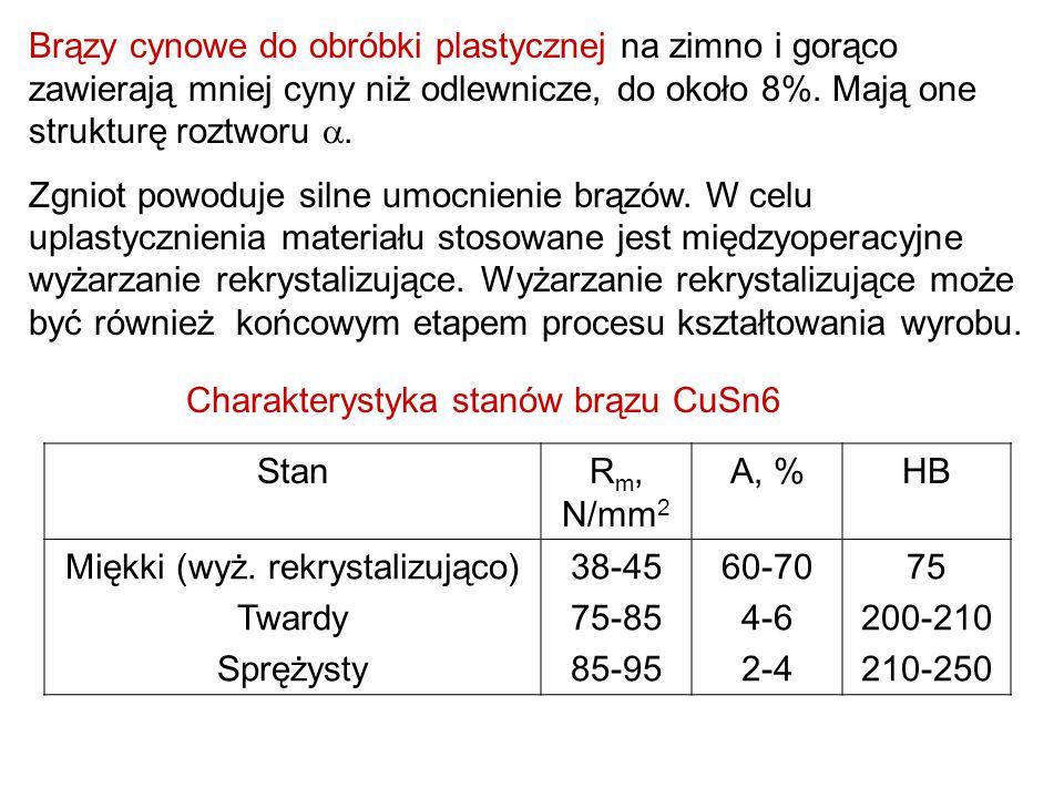 Brązy cynowe do obróbki plastycznej na zimno i gorąco zawierają mniej cyny niż odlewnicze, do około 8%. Mają one strukturę roztworu. Zgniot powoduje s