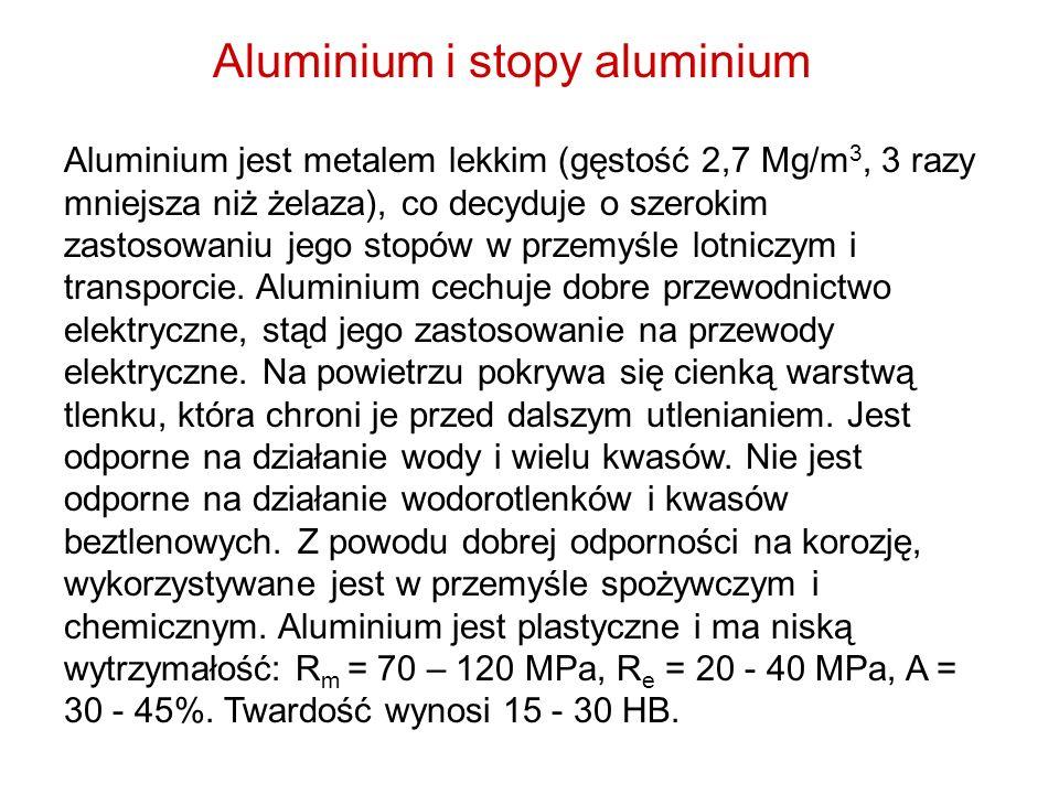 Aluminium jest metalem lekkim (gęstość 2,7 Mg/m 3, 3 razy mniejsza niż żelaza), co decyduje o szerokim zastosowaniu jego stopów w przemyśle lotniczym