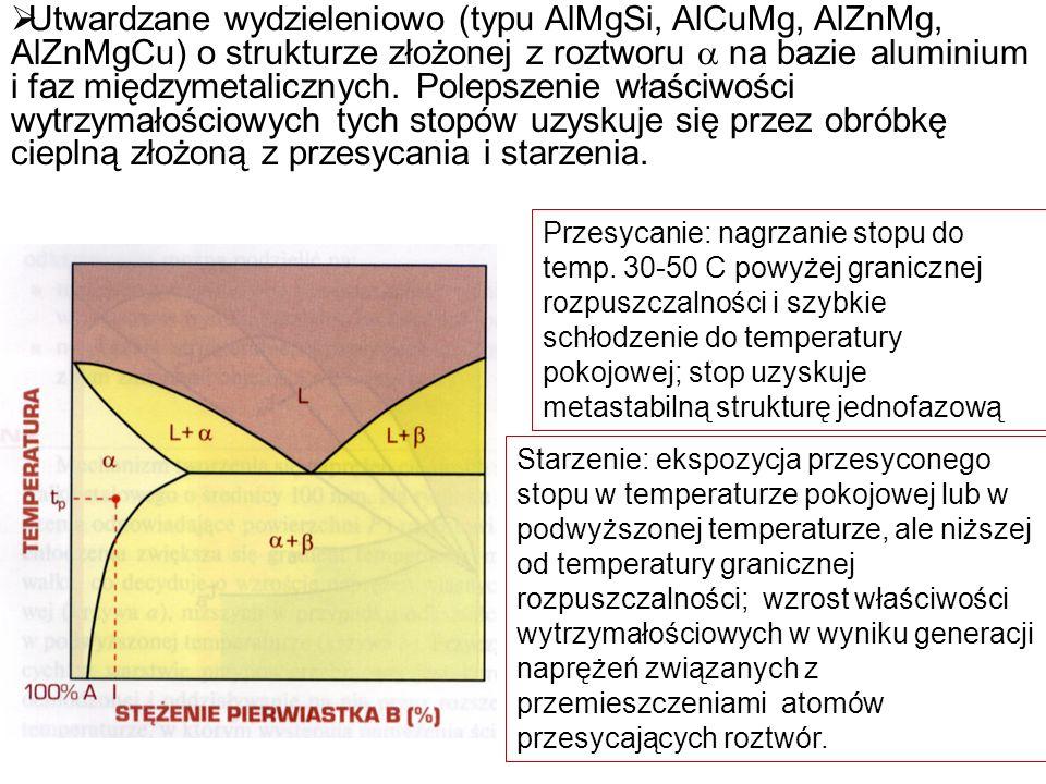 Utwardzane wydzieleniowo (typu AlMgSi, AlCuMg, AlZnMg, AlZnMgCu) o strukturze złożonej z roztworu na bazie aluminium i faz międzymetalicznych. Polepsz