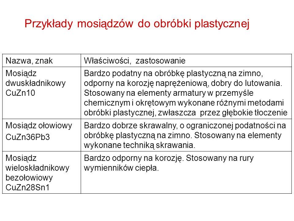 Przykłady mosiądzów do obróbki plastycznej Nazwa, znakWłaściwości, zastosowanie Mosiądz dwuskładnikowy CuZn10 Bardzo podatny na obróbkę plastyczną na