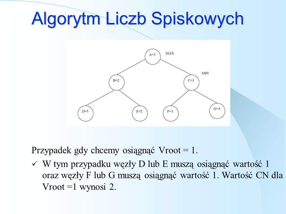 Algorytm Liczb Spiskowych Przypadek gdy chcemy osiągnąć Vroot = 1. W tym przypadku węzły D lub E muszą osiągnąć wartość 1 oraz węzły F lub G muszą osi