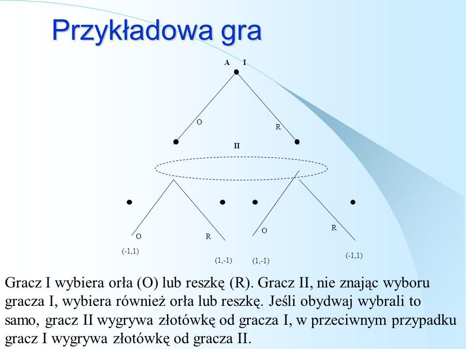 Przykładowa gra AI II O R R RO (-1,1) (1,-1) (-1,1) O Gracz I wybiera orła (O) lub reszkę (R). Gracz II, nie znając wyboru gracza I, wybiera również o