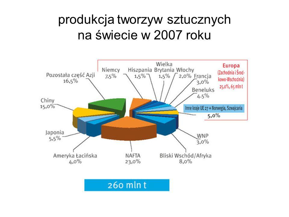 produkcja tworzyw sztucznych na świecie w 2007 roku