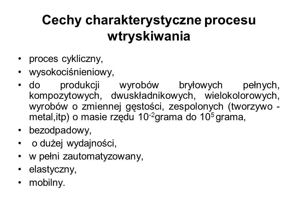 Cechy charakterystyczne procesu wtryskiwania proces cykliczny, wysokociśnieniowy, do produkcji wyrobów bryłowych pełnych, kompozytowych, dwuskładnikow