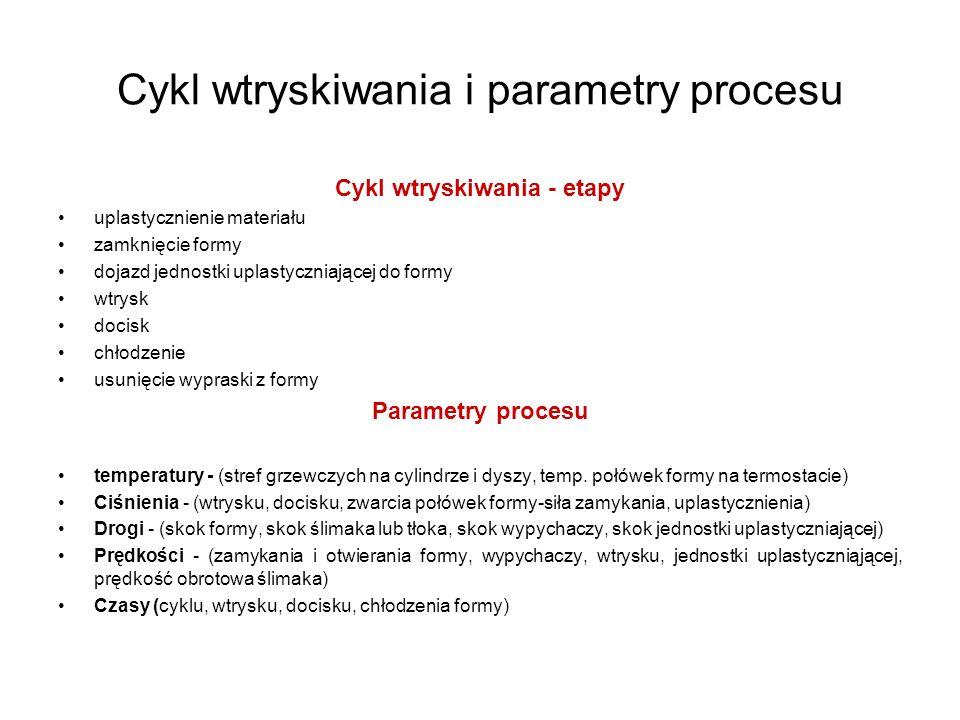 Cykl wtryskiwania i parametry procesu Cykl wtryskiwania - etapy uplastycznienie materiału zamknięcie formy dojazd jednostki uplastyczniającej do formy