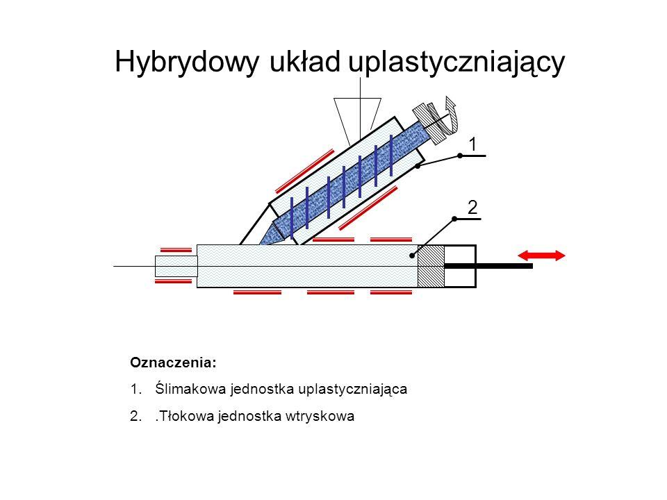 Hybrydowy układ uplastyczniający Oznaczenia: 1.Ślimakowa jednostka uplastyczniająca 2..Tłokowa jednostka wtryskowa 1 2