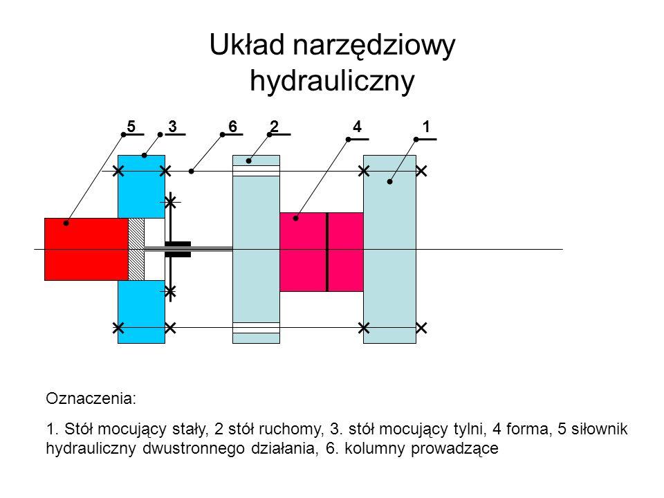 Układ narzędziowy hydrauliczny Oznaczenia: 1. Stół mocujący stały, 2 stół ruchomy, 3. stół mocujący tylni, 4 forma, 5 siłownik hydrauliczny dwustronne