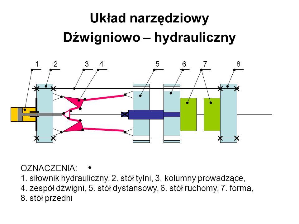 Układ narzędziowy Dźwigniowo – hydrauliczny 1 2 3 4 5 6 7 8 OZNACZENIA: 1. siłownik hydrauliczny, 2. stół tylni, 3. kolumny prowadzące, 4. zespół dźwi