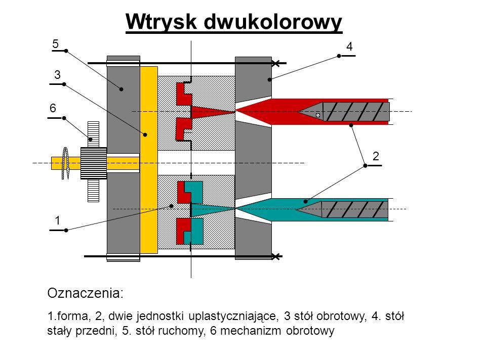 Wtrysk dwukolorowy Oznaczenia: 1.forma, 2, dwie jednostki uplastyczniające, 3 stół obrotowy, 4. stół stały przedni, 5. stół ruchomy, 6 mechanizm obrot