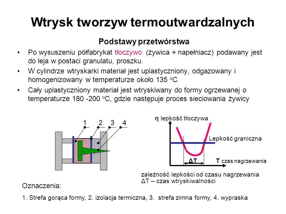 Wtrysk tworzyw termoutwardzalnych Podstawy przetwórstwa Po wysuszeniu półfabrykat tłoczywo (żywica + napełniacz) podawany jest do leja w postaci granu