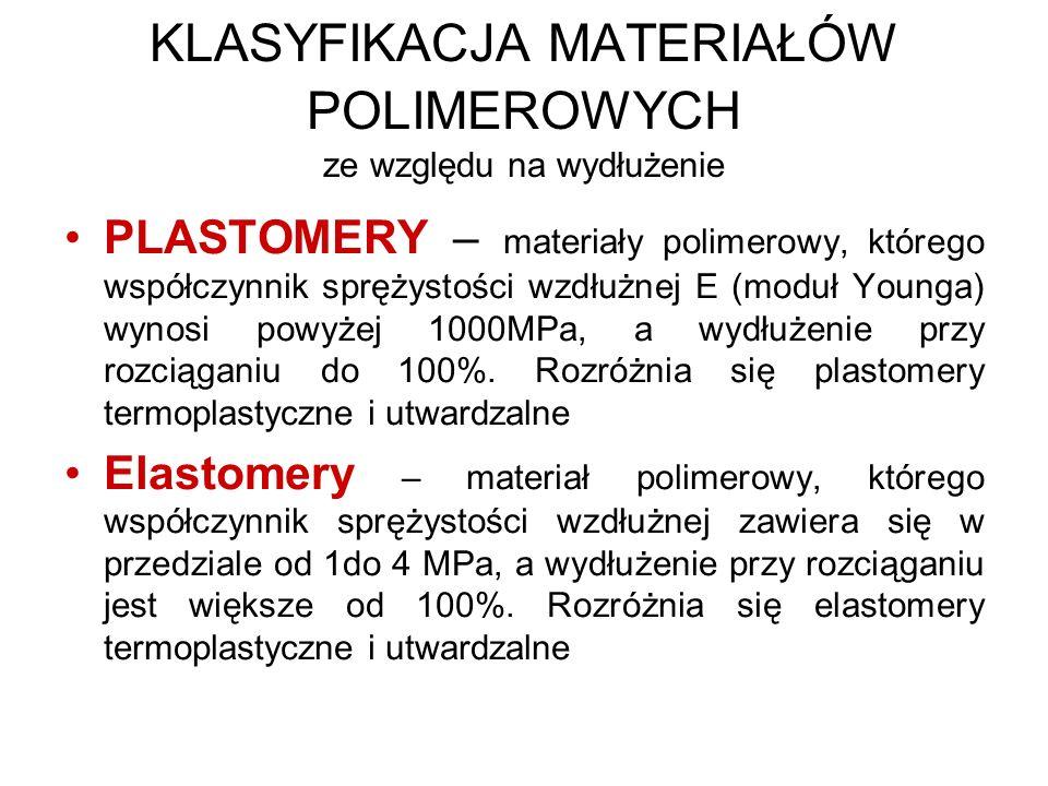 KLASYFIKACJA MATERIAŁÓW POLIMEROWYCH ze względu na wydłużenie PLASTOMERY – materiały polimerowy, którego współczynnik sprężystości wzdłużnej E (moduł