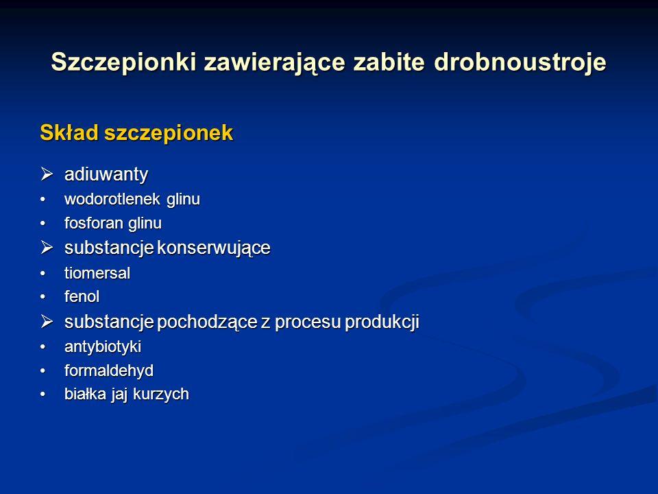 Szczepionki zawierające zabite drobnoustroje Skład szczepionek adiuwanty adiuwanty wodorotlenek glinuwodorotlenek glinu fosforan glinufosforan glinu s