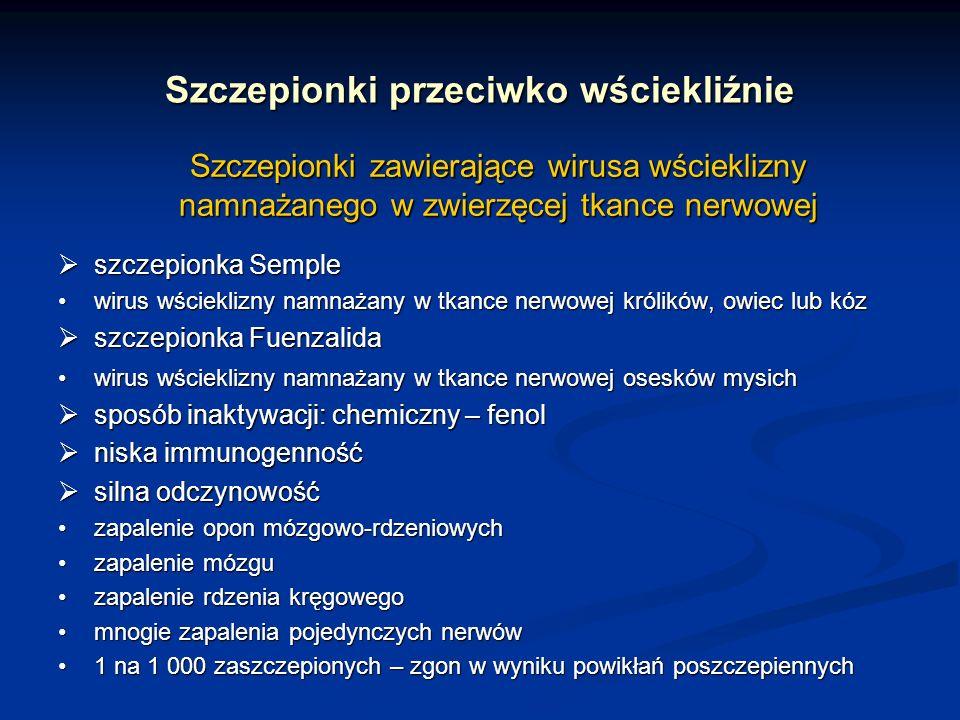Szczepionki przeciwko wściekliźnie Szczepionki zawierające wirusa wścieklizny namnażanego w zwierzęcej tkance nerwowej szczepionka Semple szczepionka