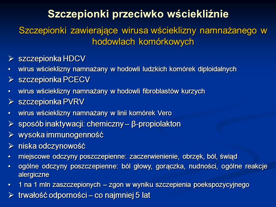 Szczepionki przeciwko wściekliźnie Szczepionki zawierające wirusa wścieklizny namnażanego w hodowlach komórkowych szczepionka HDCV szczepionka HDCV wi