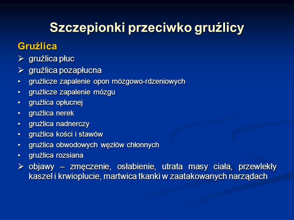 Szczepionki przeciwko gruźlicy Gruźlica gruźlica płuc gruźlica płuc gruźlica pozapłucna gruźlica pozapłucna gruźlicze zapalenie opon mózgowo-rdzeniowy