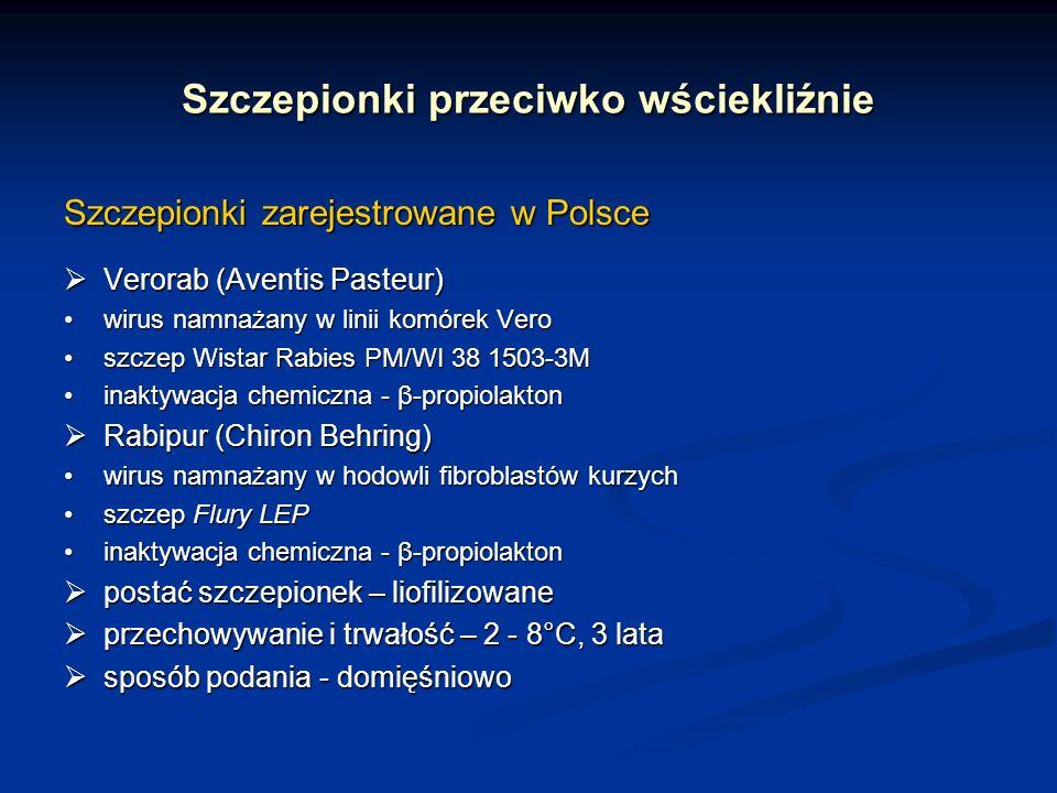 Szczepionki przeciwko wściekliźnie Szczepionki zarejestrowane w Polsce Verorab (Aventis Pasteur) Verorab (Aventis Pasteur) wirus namnażany w linii kom