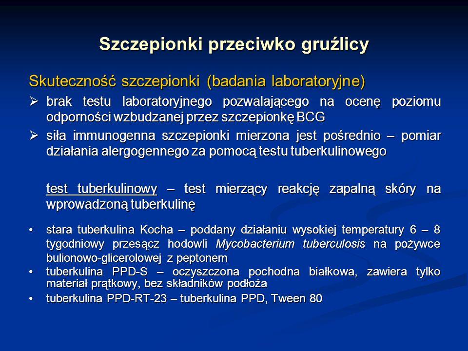 Szczepionki przeciwko gruźlicy Skuteczność szczepionki (badania laboratoryjne) brak testu laboratoryjnego pozwalającego na ocenę poziomu odporności wz