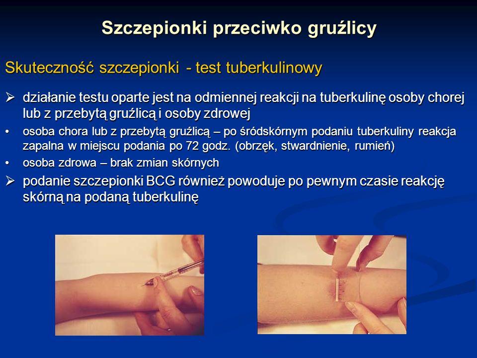 Szczepionki przeciwko wściekliźnie Szczepionki zarejestrowane w Polsce Verorab (Aventis Pasteur) Verorab (Aventis Pasteur) wirus namnażany w linii komórek Verowirus namnażany w linii komórek Vero szczep Wistar Rabies PM/WI 38 1503-3Mszczep Wistar Rabies PM/WI 38 1503-3M inaktywacja chemiczna - β-propiolaktoninaktywacja chemiczna - β-propiolakton Rabipur (Chiron Behring) Rabipur (Chiron Behring) wirus namnażany w hodowli fibroblastów kurzychwirus namnażany w hodowli fibroblastów kurzych szczep Flury LEPszczep Flury LEP inaktywacja chemiczna - β-propiolaktoninaktywacja chemiczna - β-propiolakton postać szczepionek – liofilizowane postać szczepionek – liofilizowane przechowywanie i trwałość – 2 - 8°C, 3 lata przechowywanie i trwałość – 2 - 8°C, 3 lata sposób podania - domięśniowo sposób podania - domięśniowo