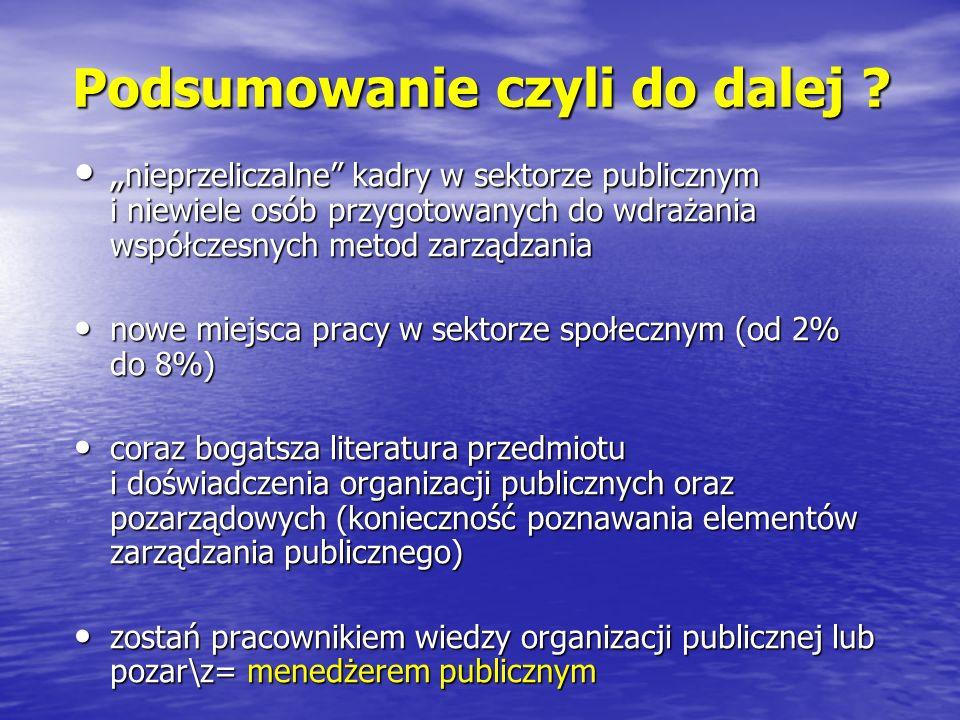 Literatura podstawowa 1.Bednarczyk M., Organizacje publiczne.
