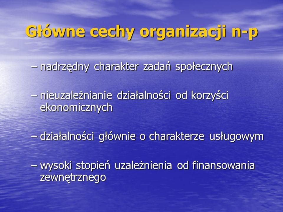 Organizacje publiczne przykłady zakłady opieki zdrowotnej zakłady opieki zdrowotnej instytucje kultury instytucje kultury jednostki organizacyjne pomocy społecznej jednostki organizacyjne pomocy społecznej jednostki organizacyjne systemu ochrony przyrody (np.