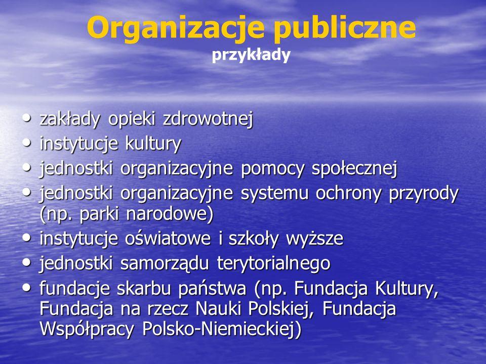 Organizacje publiczne cechy charakterystyczne działalność usługowa na rzecz społeczeństwa działalność usługowa na rzecz społeczeństwa tworzone są przez państwo tworzone są przez państwo zadania ściśle zdefiniowane w odrębnych aktach prawnych zadania ściśle zdefiniowane w odrębnych aktach prawnych należą do tzw.