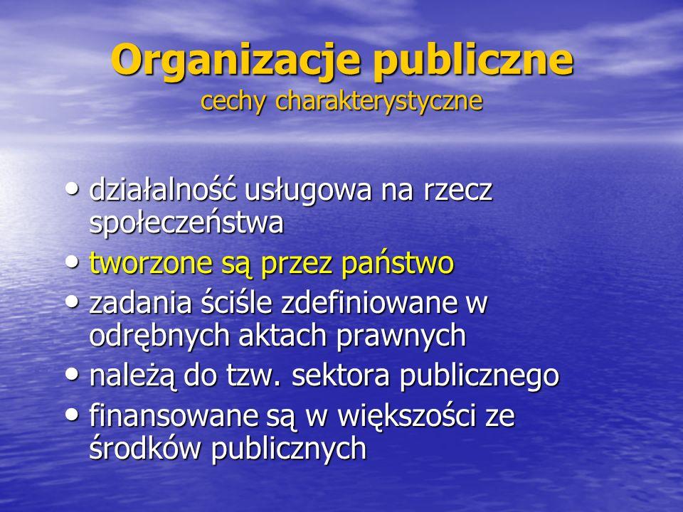 Organizacje pozarządowe Organizacja pozarządowa – tworzona jest z inicjatywy obywatelskiej i niezależna od administracji państwowej - podstawa prawna – art.58 i art.12 Konstytucji Organizacja pozarządowa – tworzona jest z inicjatywy obywatelskiej i niezależna od administracji państwowej - podstawa prawna – art.58 i art.12 Konstytucji TYPY NGO organizacje samopomocowe – działają na rzecz swoich członków organizacje samopomocowe – działają na rzecz swoich członków org.