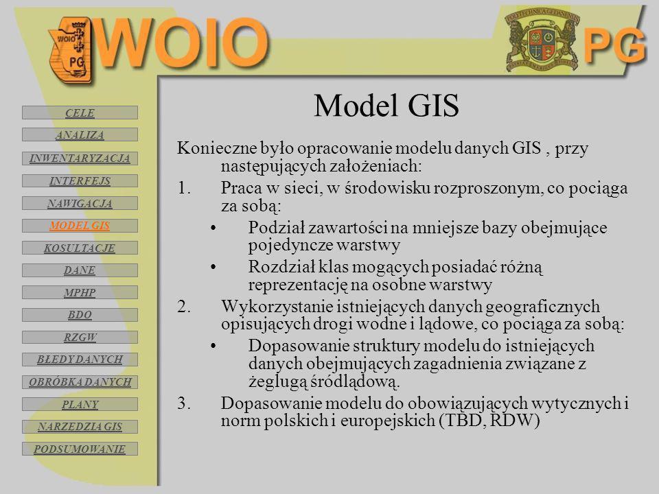 Model GIS Konieczne było opracowanie modelu danych GIS, przy następujących założeniach: 1.Praca w sieci, w środowisku rozproszonym, co pociąga za sobą