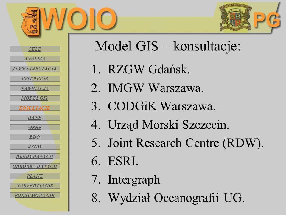 Model GIS – konsultacje: 1.RZGW Gdańsk. 2.IMGW Warszawa. 3.CODGiK Warszawa. 4.Urząd Morski Szczecin. 5.Joint Research Centre (RDW). 6.ESRI. 7.Intergra
