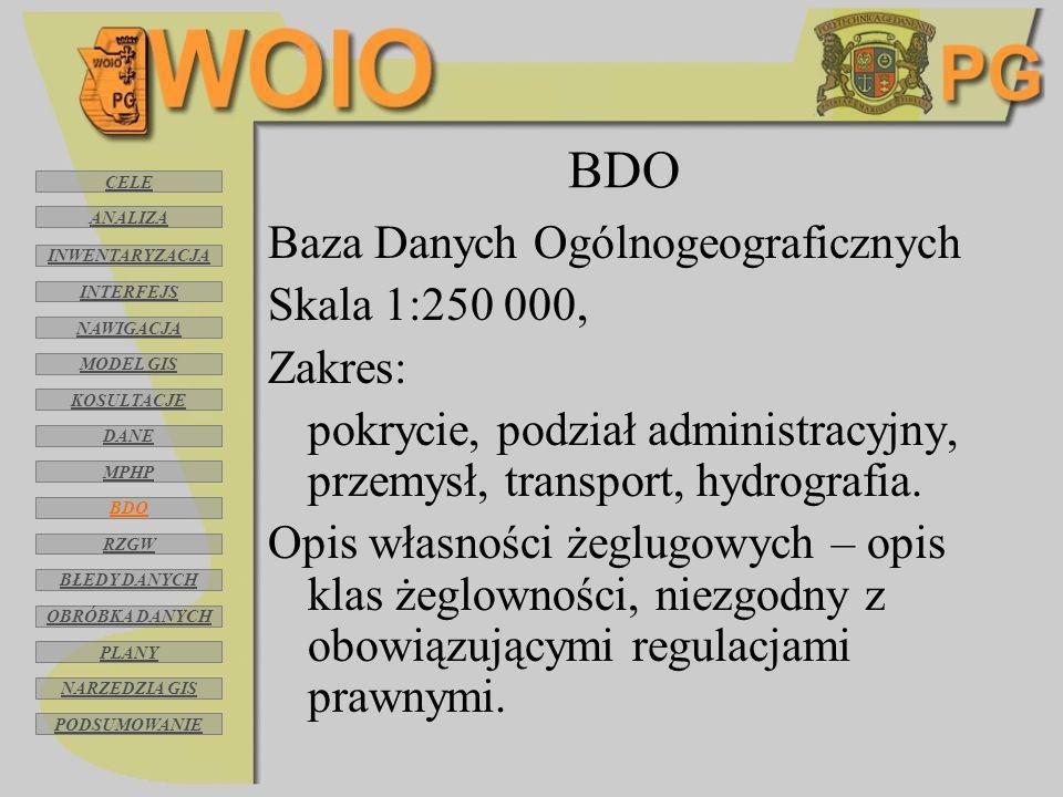 BDO Baza Danych Ogólnogeograficznych Skala 1:250 000, Zakres: pokrycie, podział administracyjny, przemysł, transport, hydrografia. Opis własności żegl