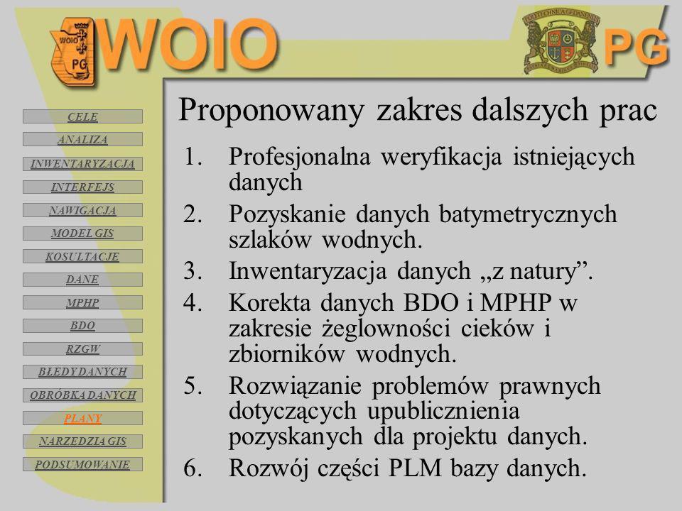 Proponowany zakres dalszych prac 1.Profesjonalna weryfikacja istniejących danych 2.Pozyskanie danych batymetrycznych szlaków wodnych. 3.Inwentaryzacja